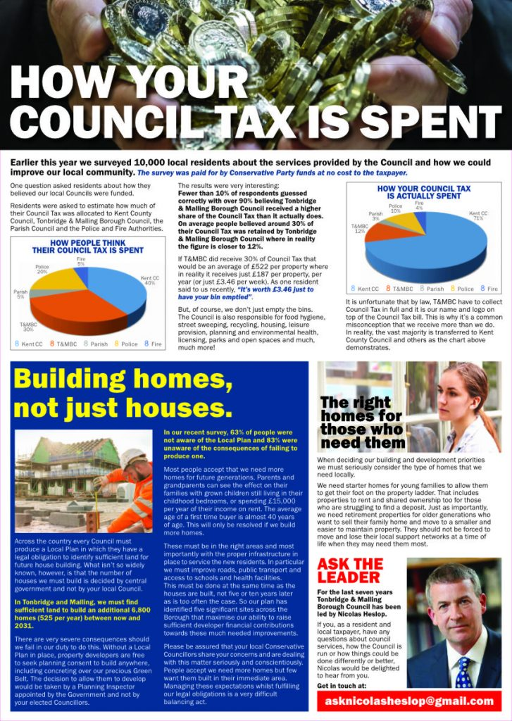 How your council tax is spent?